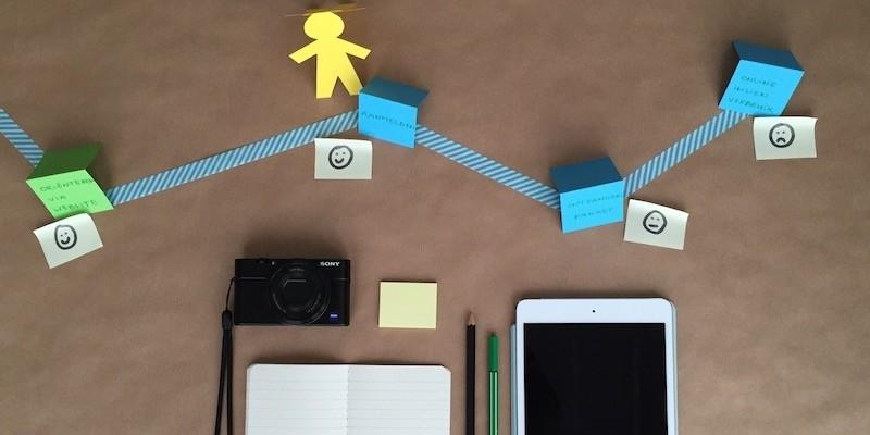'De klant centraal stellen' met Service Design!